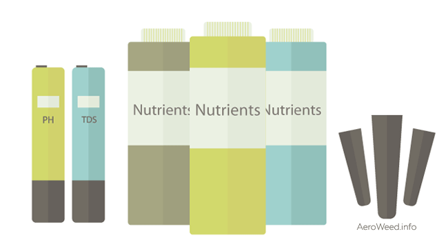 Nutrients, pH Pen, TDS